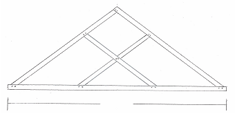 Queen Post Truss Prices UK