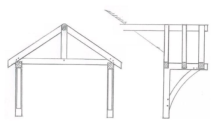 Oak Framed Porches Warwickshire